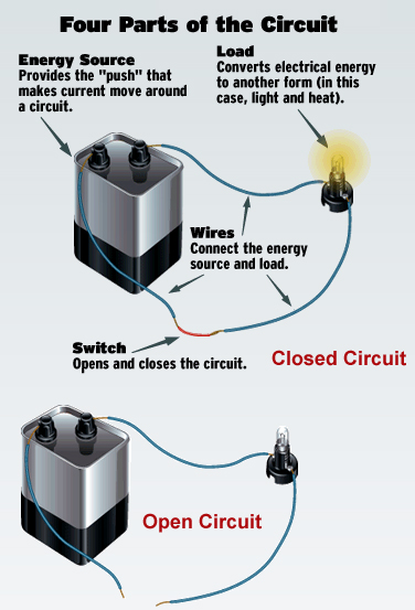 Circuit illustration of open and closed circuits