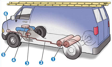 Cut away illustration Natural Gas Vehicle showing its engine fuel line cylinders and regulator