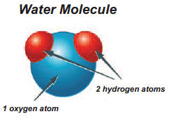 66841 science exp electrolysis