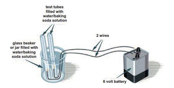 66841 science exp electrolysis 2